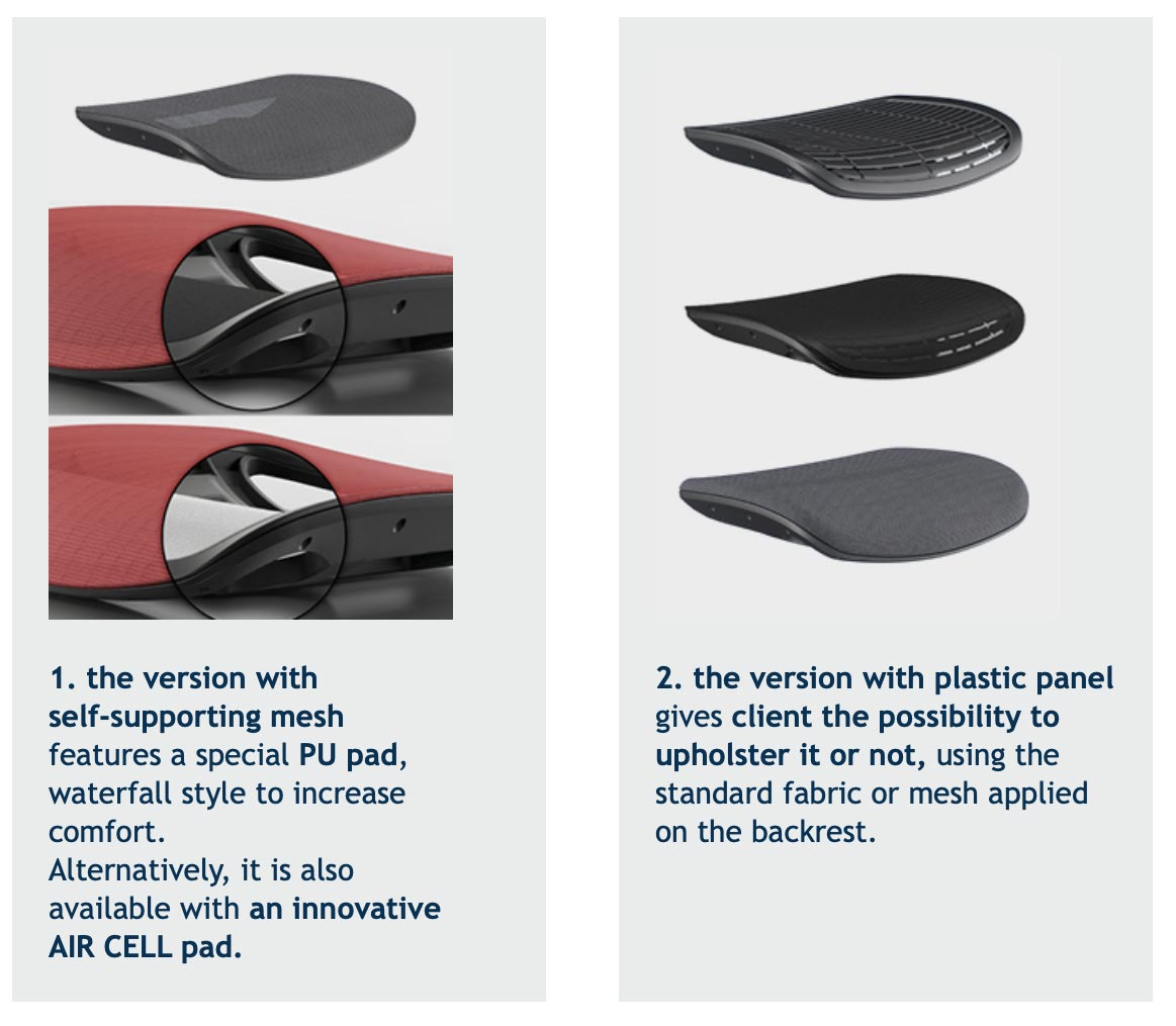 Borg Seat Available In Two Versions